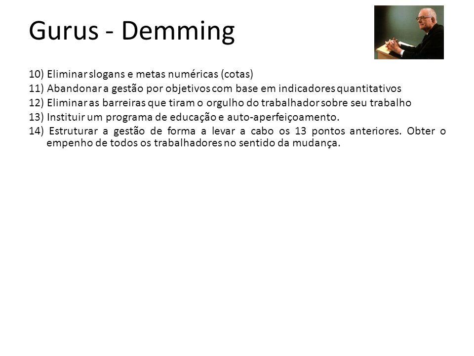 Gurus - Demming 10) Eliminar slogans e metas numéricas (cotas)