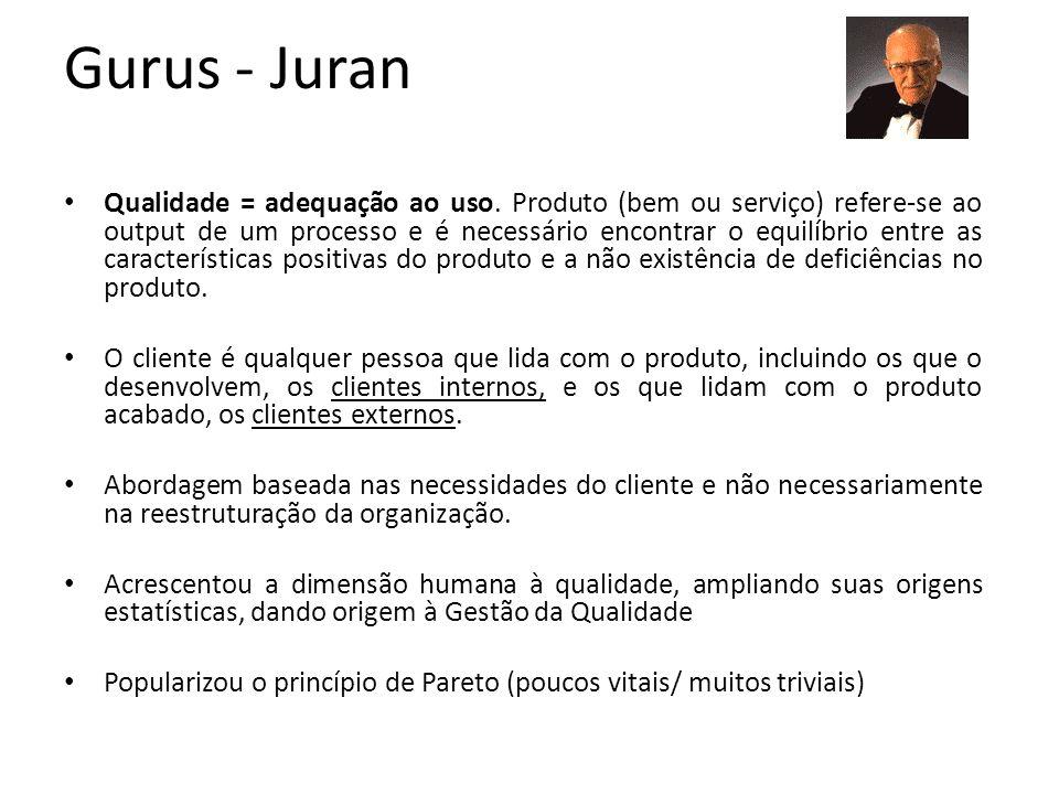 Gurus - Juran