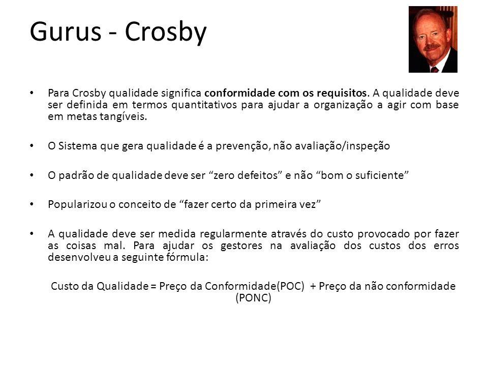 Gurus - Crosby
