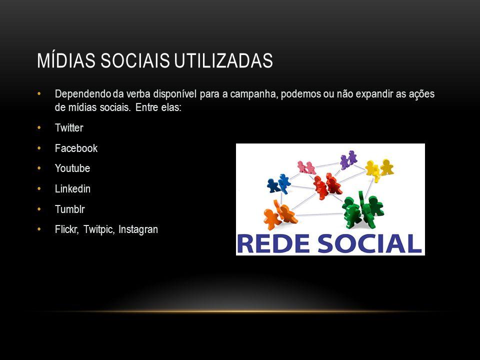 Mídias sociais utilizadas