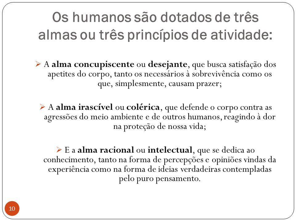 Os humanos são dotados de três almas ou três princípios de atividade: