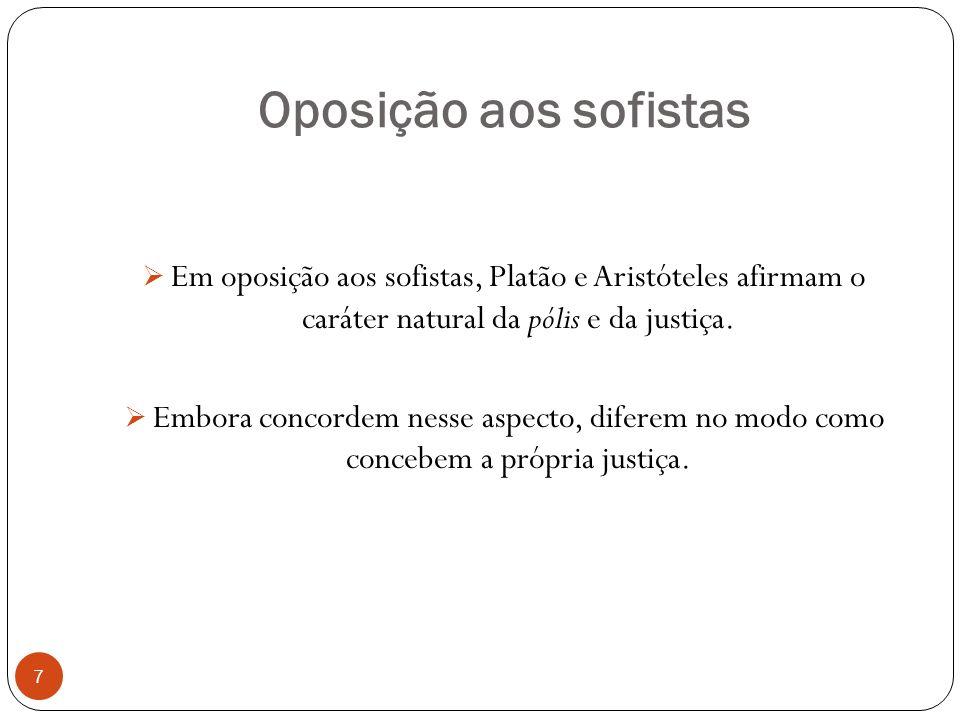 Oposição aos sofistas Em oposição aos sofistas, Platão e Aristóteles afirmam o caráter natural da pólis e da justiça.