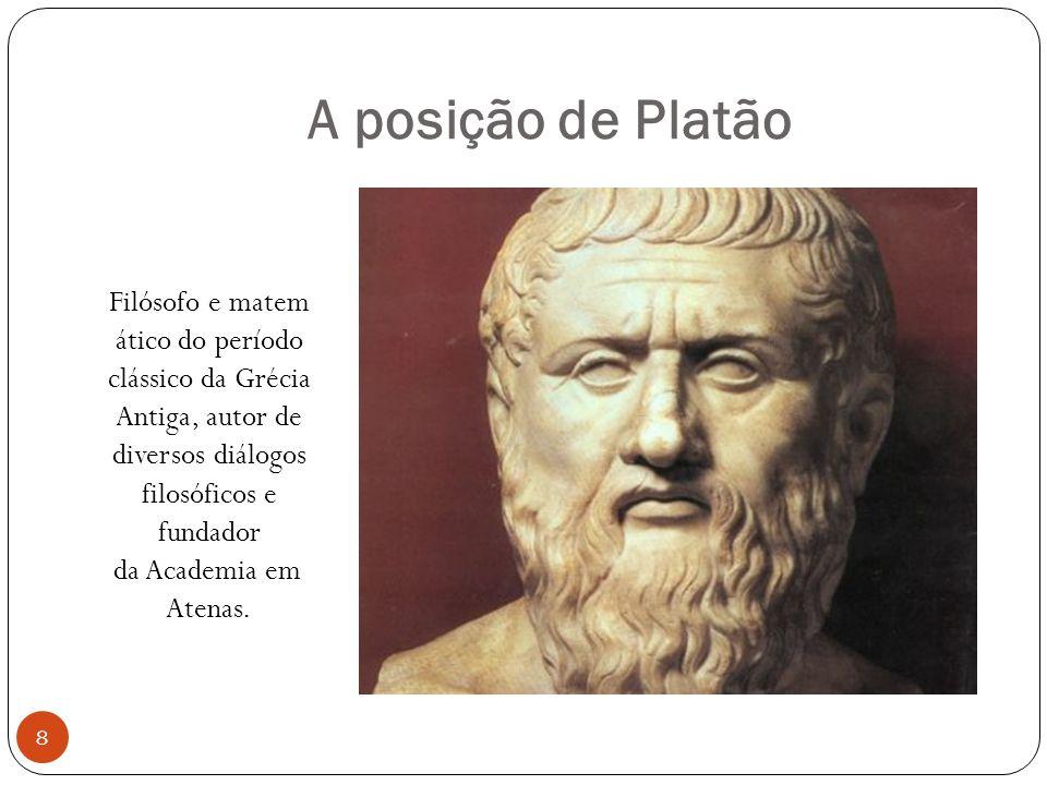 A posição de Platão
