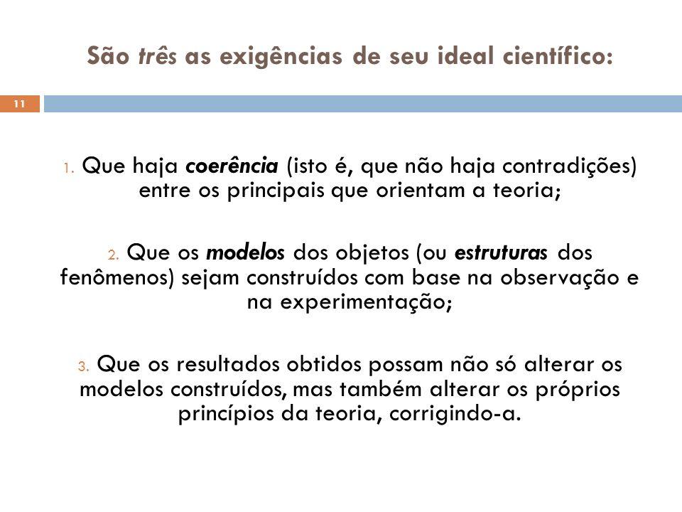 São três as exigências de seu ideal científico: