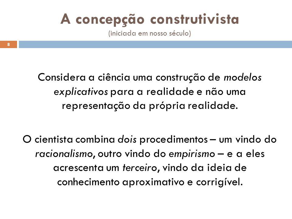 A concepção construtivista (iniciada em nosso século)