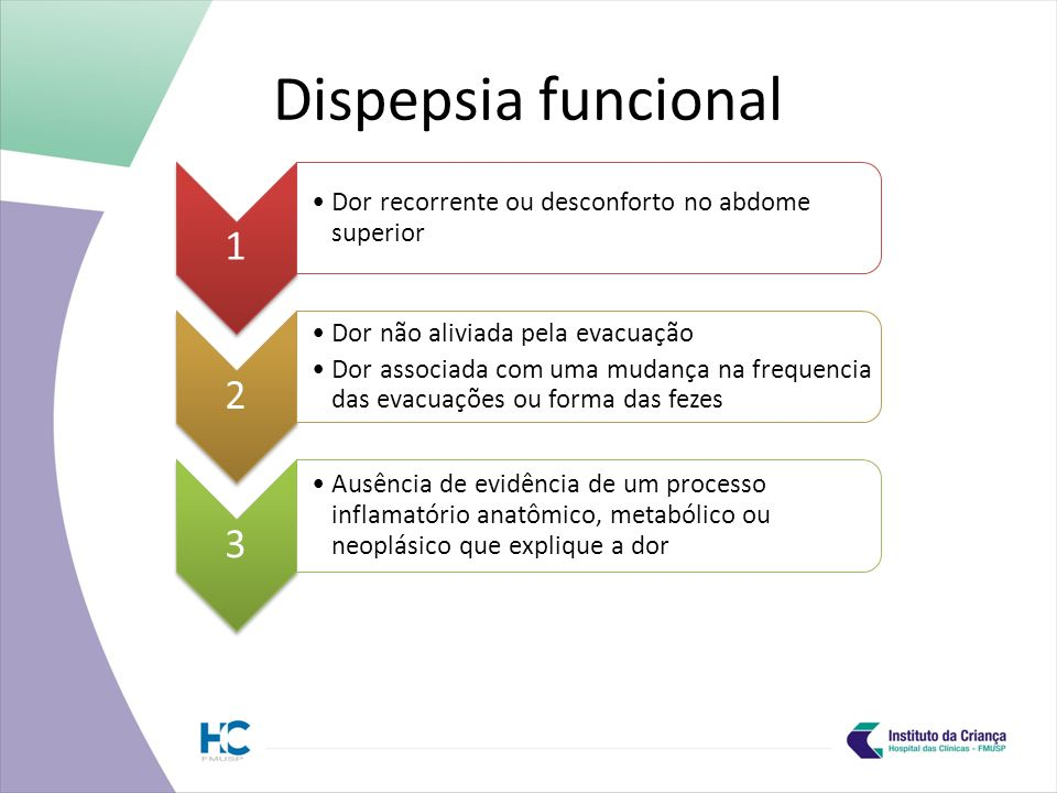 Dispepsia funcional 1 Dor recorrente ou desconforto no abdome superior