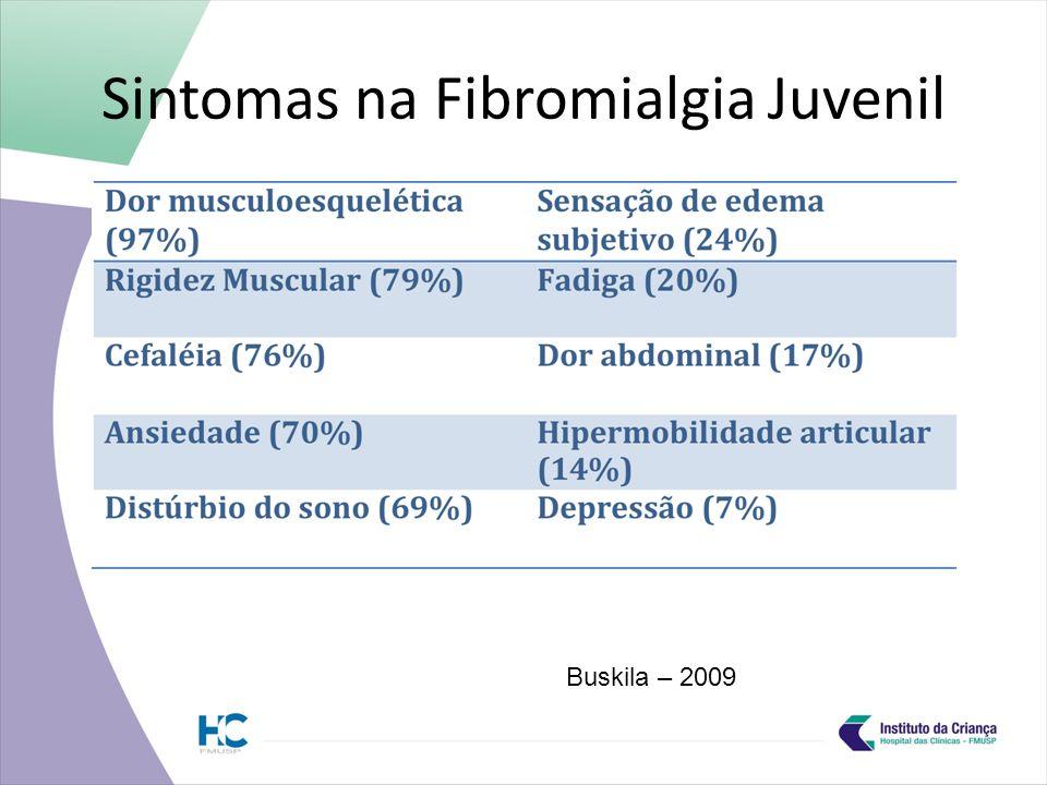 Sintomas na Fibromialgia Juvenil
