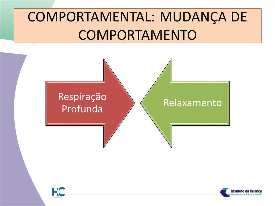 COMPORTAMENTAL: MUDANÇA DE COMPORTAMENTO