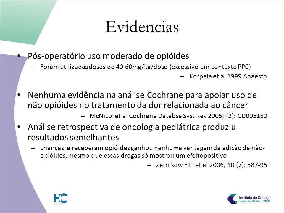 Evidencias Pós-operatório uso moderado de opióides