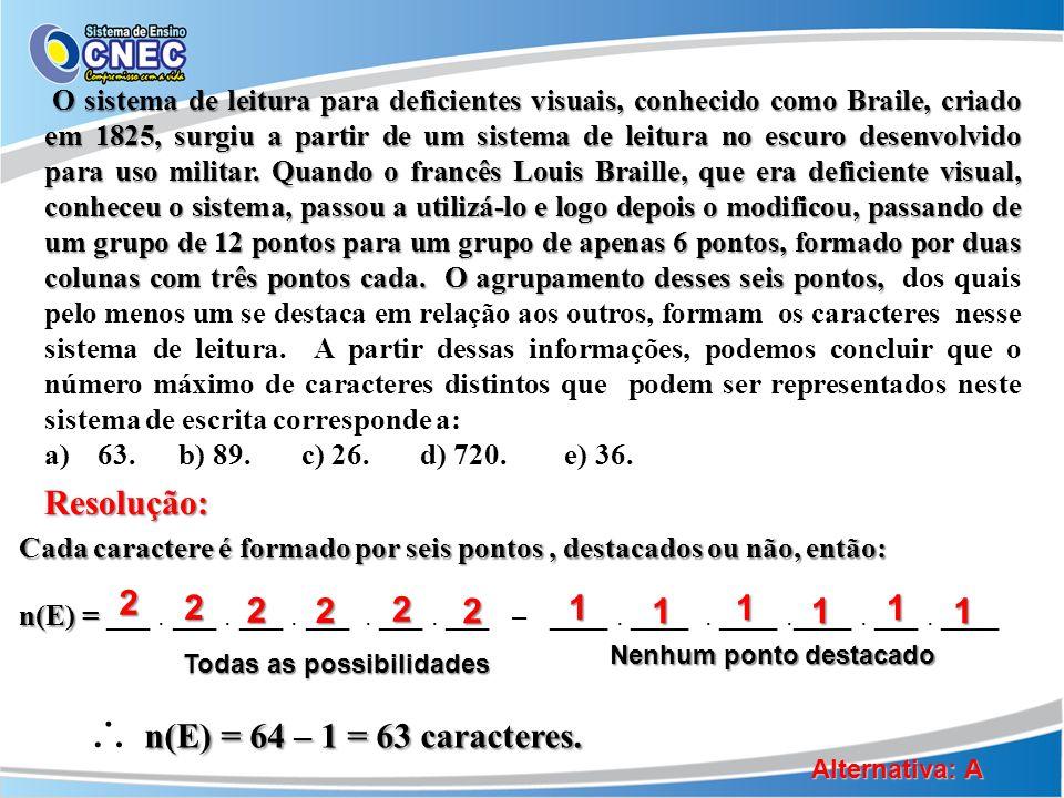O sistema de leitura para deficientes visuais, conhecido como Braile, criado em 1825, surgiu a partir de um sistema de leitura no escuro desenvolvido para uso militar. Quando o francês Louis Braille, que era deficiente visual, conheceu o sistema, passou a utilizá-lo e logo depois o modificou, passando de um grupo de 12 pontos para um grupo de apenas 6 pontos, formado por duas colunas com três pontos cada. O agrupamento desses seis pontos, dos quais pelo menos um se destaca em relação aos outros, formam os caracteres nesse sistema de leitura. A partir dessas informações, podemos concluir que o número máximo de caracteres distintos que podem ser representados neste sistema de escrita corresponde a: