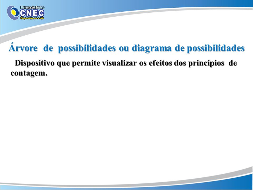 Árvore de possibilidades ou diagrama de possibilidades