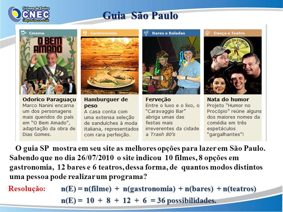 Guia São Paulo Resolução: