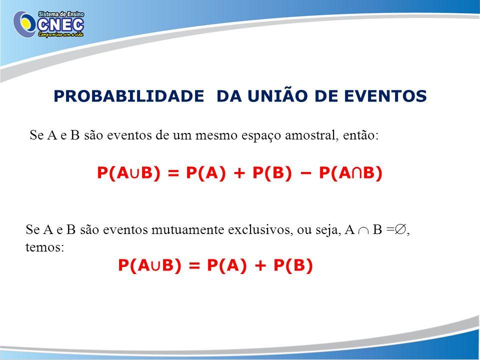 PROBABILIDADE DA UNIÃO DE EVENTOS P(A∪B) = P(A) + P(B) − P(A∩B)