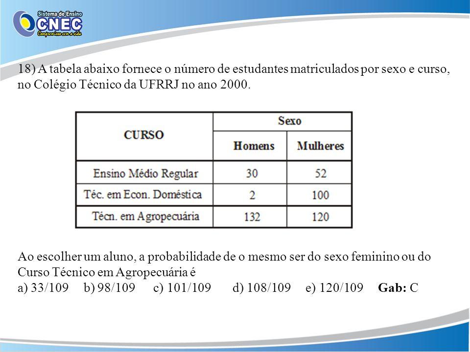18) A tabela abaixo fornece o número de estudantes matriculados por sexo e curso, no Colégio Técnico da UFRRJ no ano 2000.
