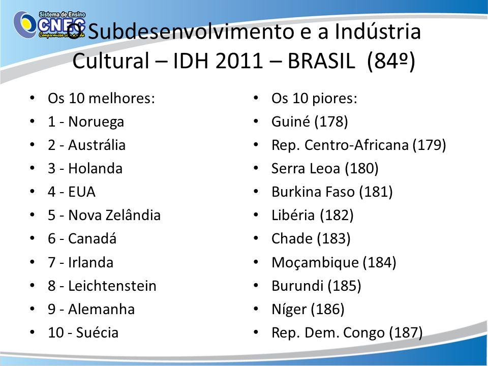 O Subdesenvolvimento e a Indústria Cultural – IDH 2011 – BRASIL (84º)