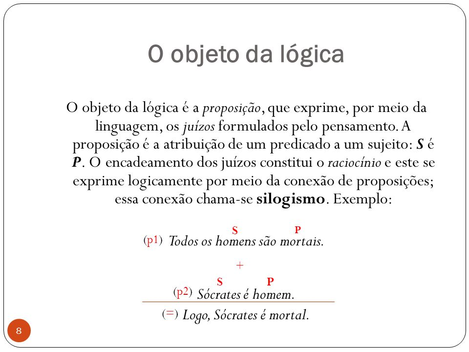 O objeto da lógica