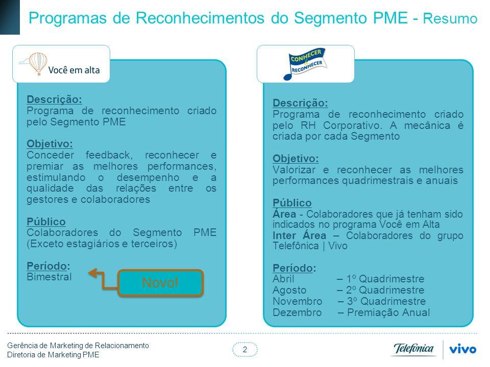 Programas de Reconhecimentos do Segmento PME - Resumo
