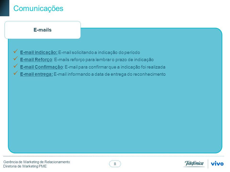 Comunicações E-mails. E-mail indicação: E-mail solicitando a indicação do período.