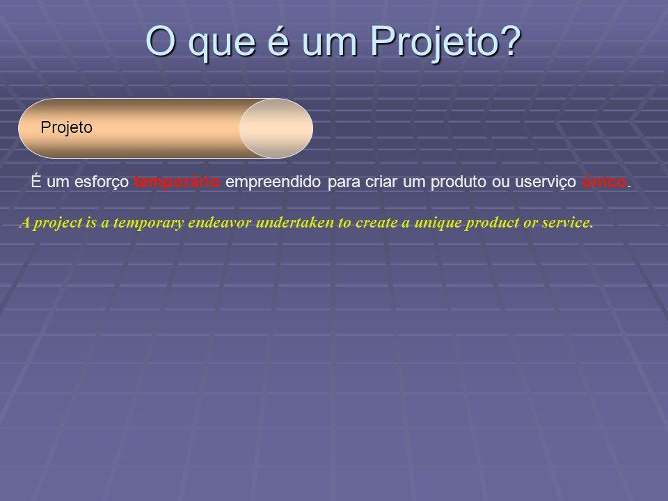 O que é um Projeto Projeto