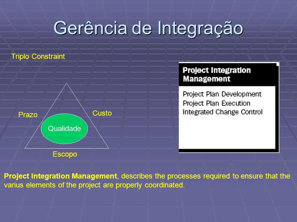 Gerência de Integração
