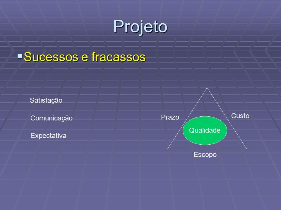 Projeto Sucessos e fracassos Satisfação Custo Comunicação Prazo