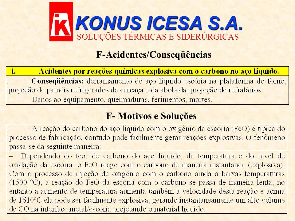 F-Acidentes/Conseqüências