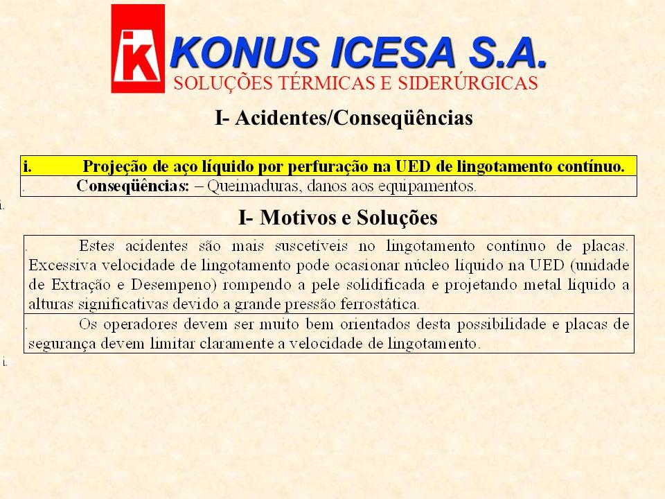 I- Acidentes/Conseqüências