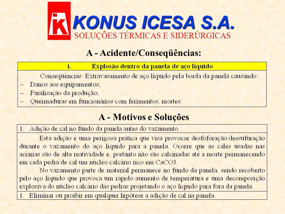 A - Acidente/Conseqüências: