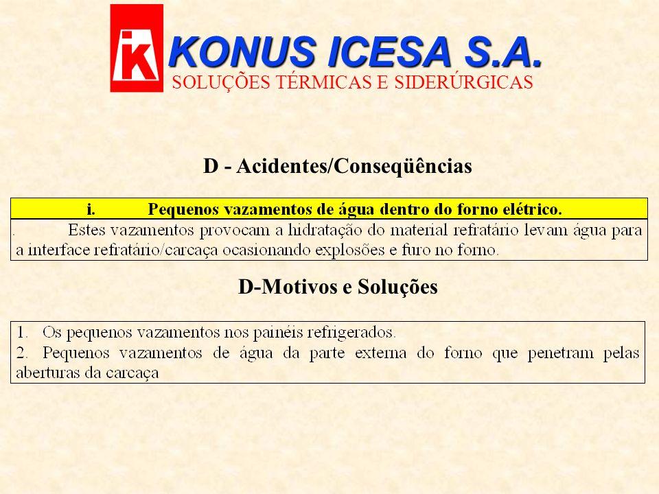 D - Acidentes/Conseqüências