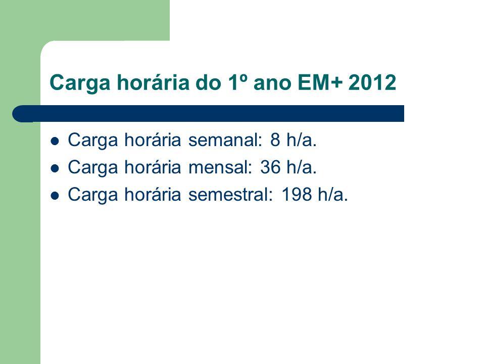 Carga horária do 1º ano EM+ 2012