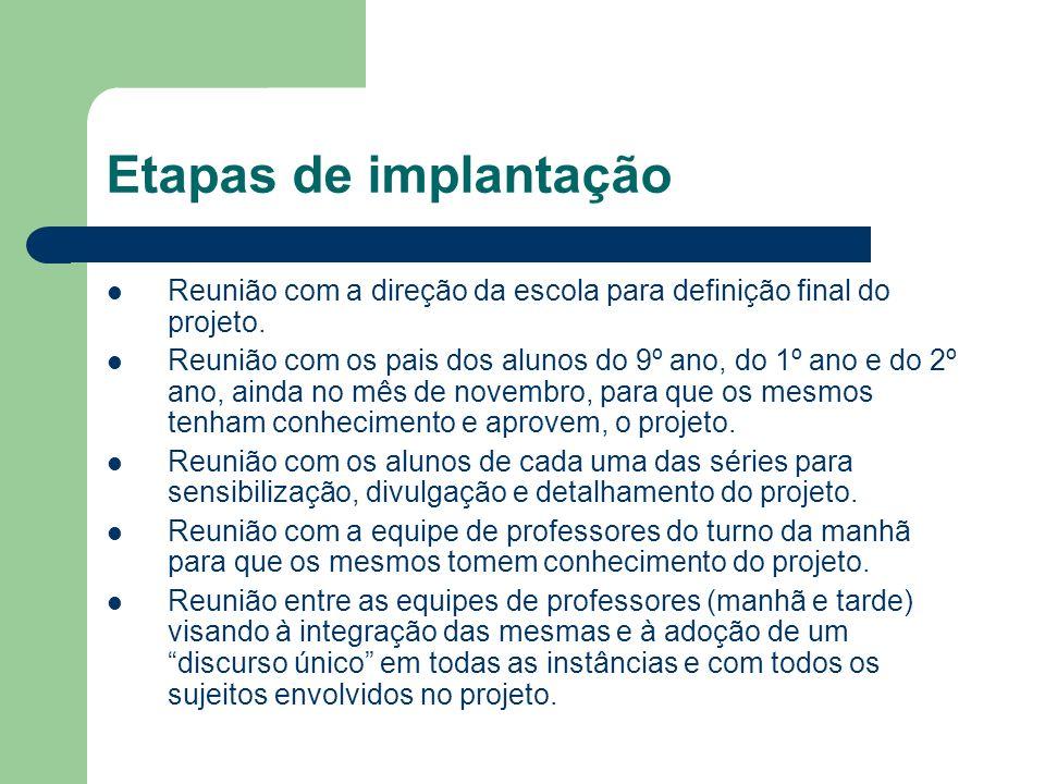 Etapas de implantação Reunião com a direção da escola para definição final do projeto.