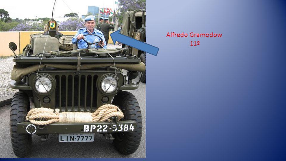 Participantes da Solenidade dia da ONU Em Curitiba Alfredo Gramodow 11º