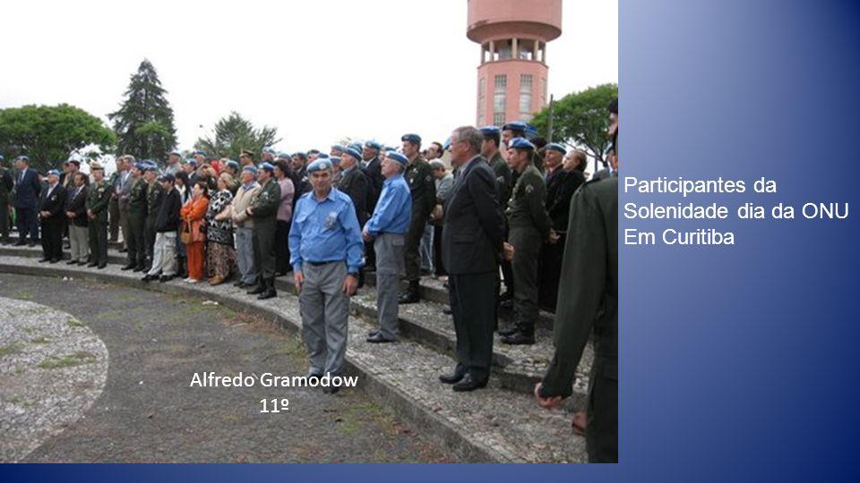 Theodoro da Silva Jr. 10º Arnaldo Reinert 10º Paulo Gilgen 10º José Araújo 12º