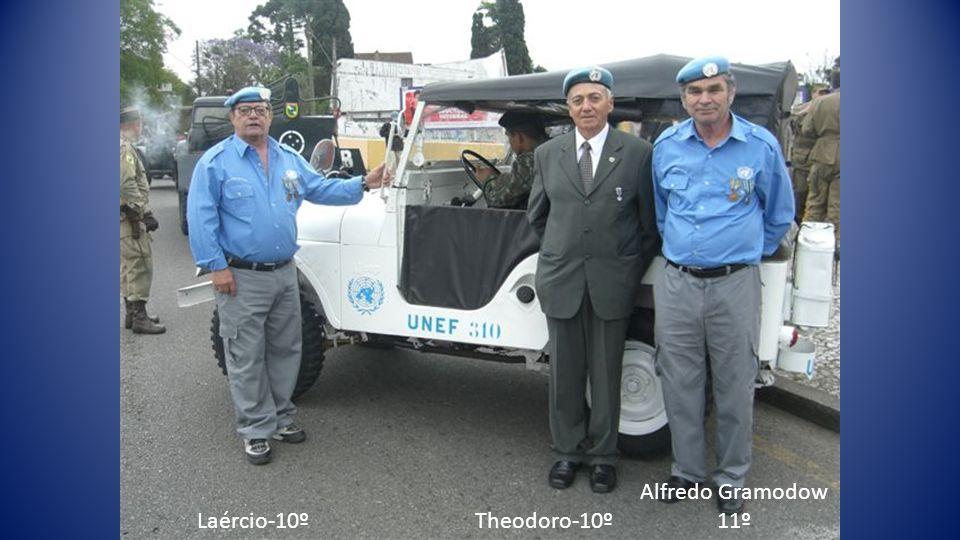 José Araújo 12º cont.