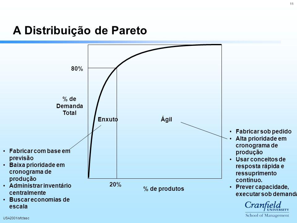 A Distribuição de Pareto