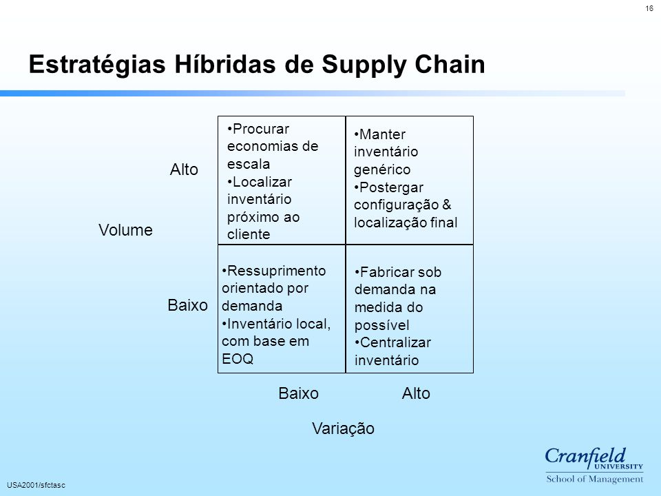 Estratégias Híbridas de Supply Chain