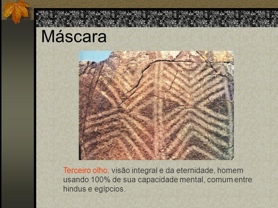 Máscara Terceiro olho: visão integral e da eternidade, homem usando 100% de sua capacidade mental, comum entre hindus e egípcios.