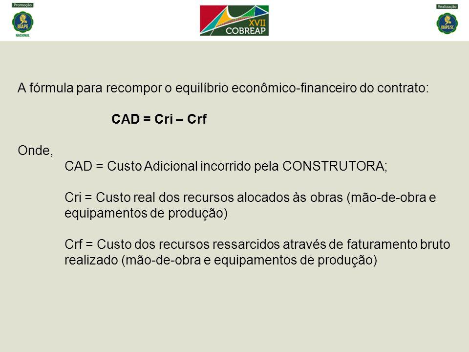 A fórmula para recompor o equilíbrio econômico-financeiro do contrato: