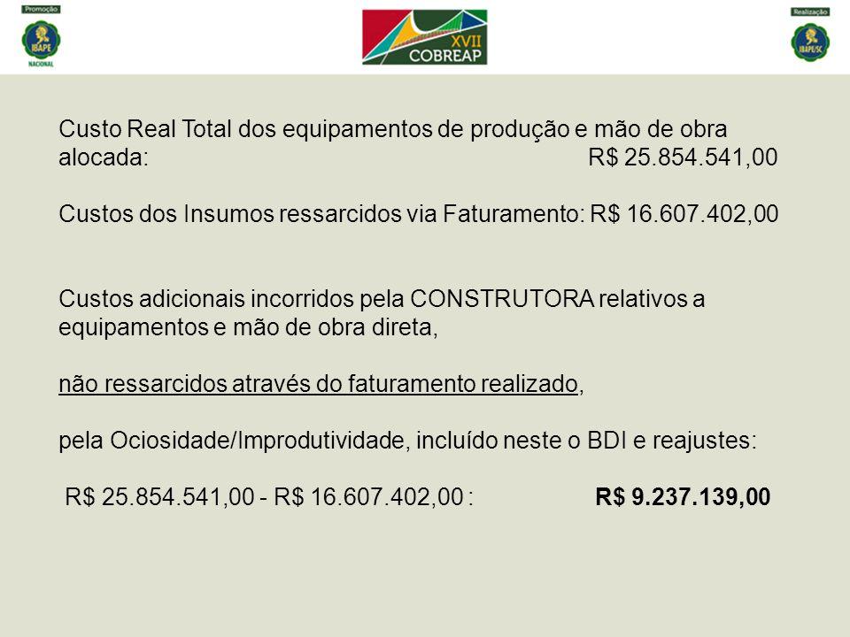 Custo Real Total dos equipamentos de produção e mão de obra alocada: