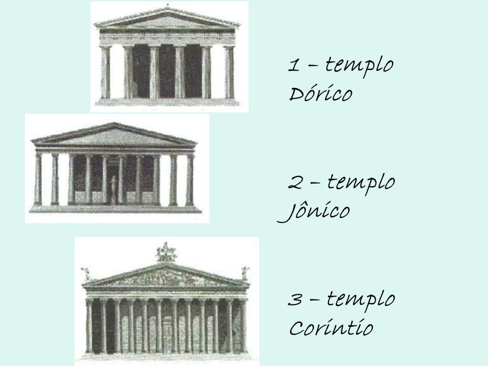 1 – templo Dórico 2 – templo Jônico 3 – templo Corintio
