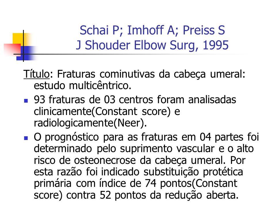 Schai P; Imhoff A; Preiss S J Shouder Elbow Surg, 1995