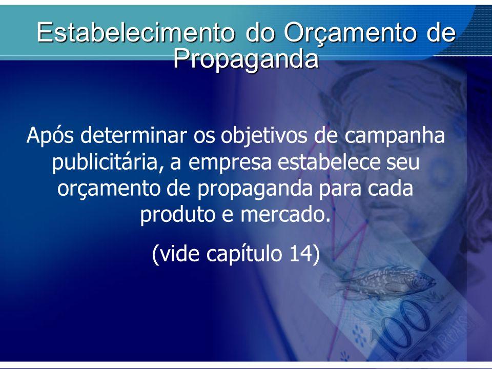 Estabelecimento do Orçamento de Propaganda
