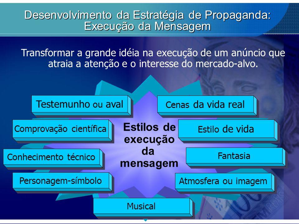 Desenvolvimento da Estratégia de Propaganda: Execução da Mensagem