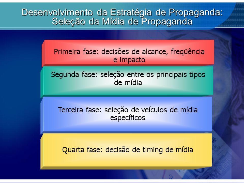 Primeira fase: decisões de alcance, freqüência e impacto