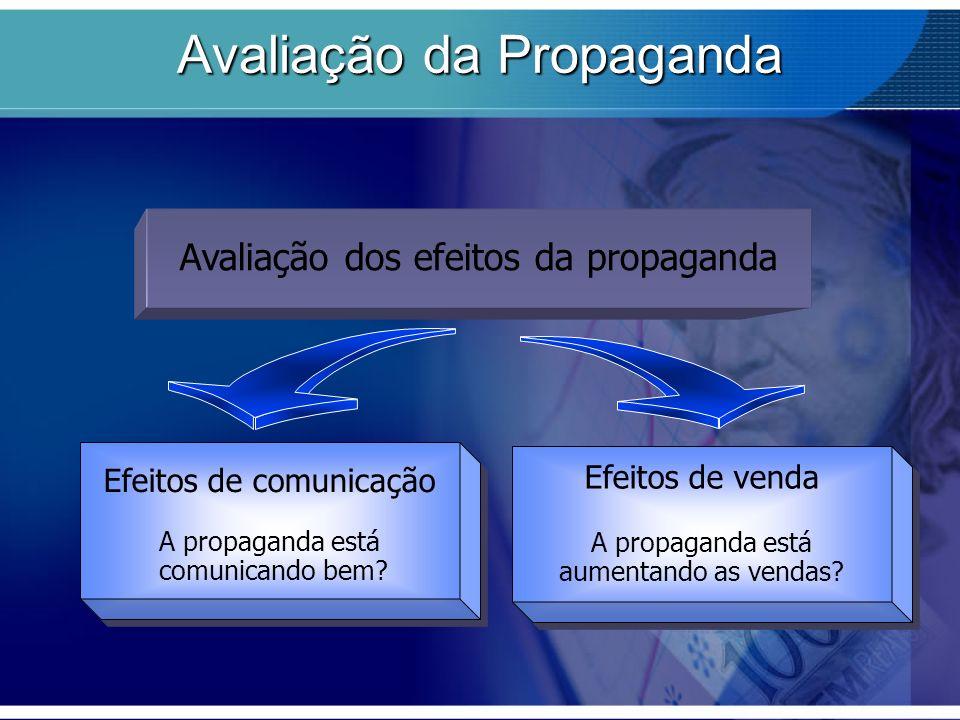 Avaliação da Propaganda