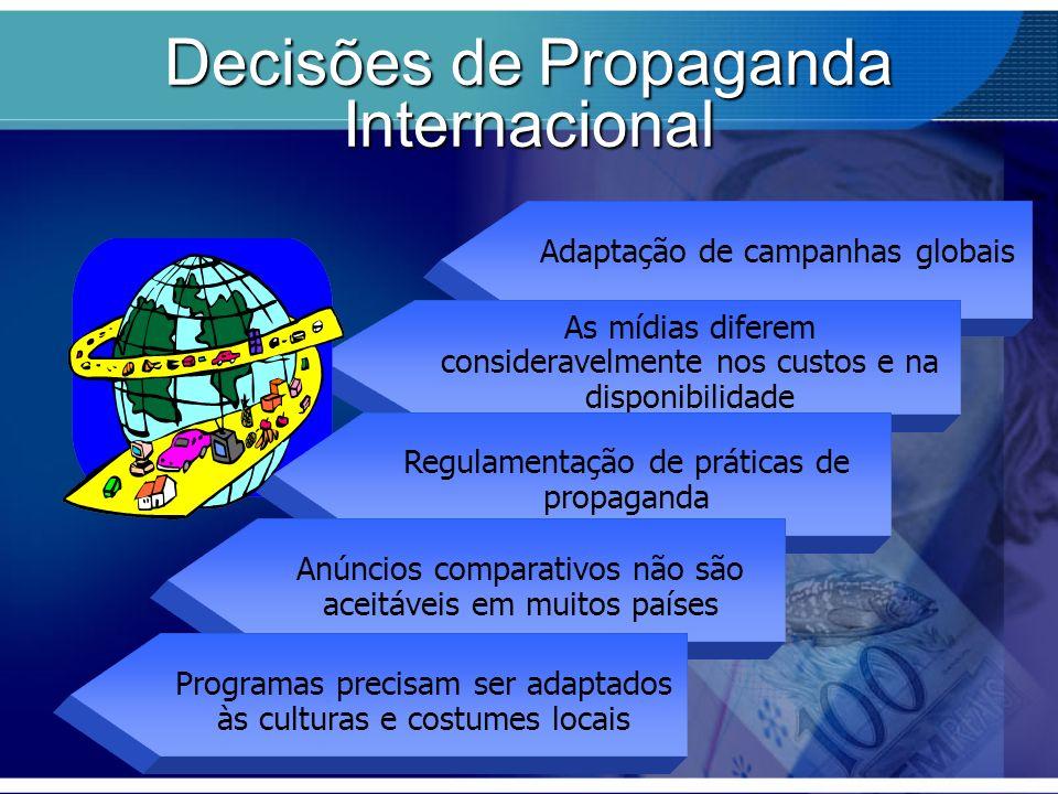 Decisões de Propaganda Internacional