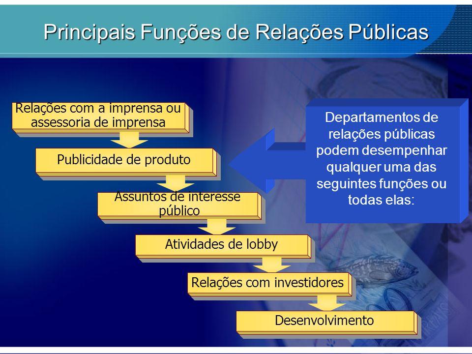 Principais Funções de Relações Públicas