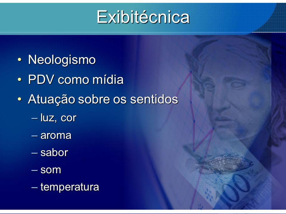 Exibitécnica Neologismo PDV como mídia Atuação sobre os sentidos