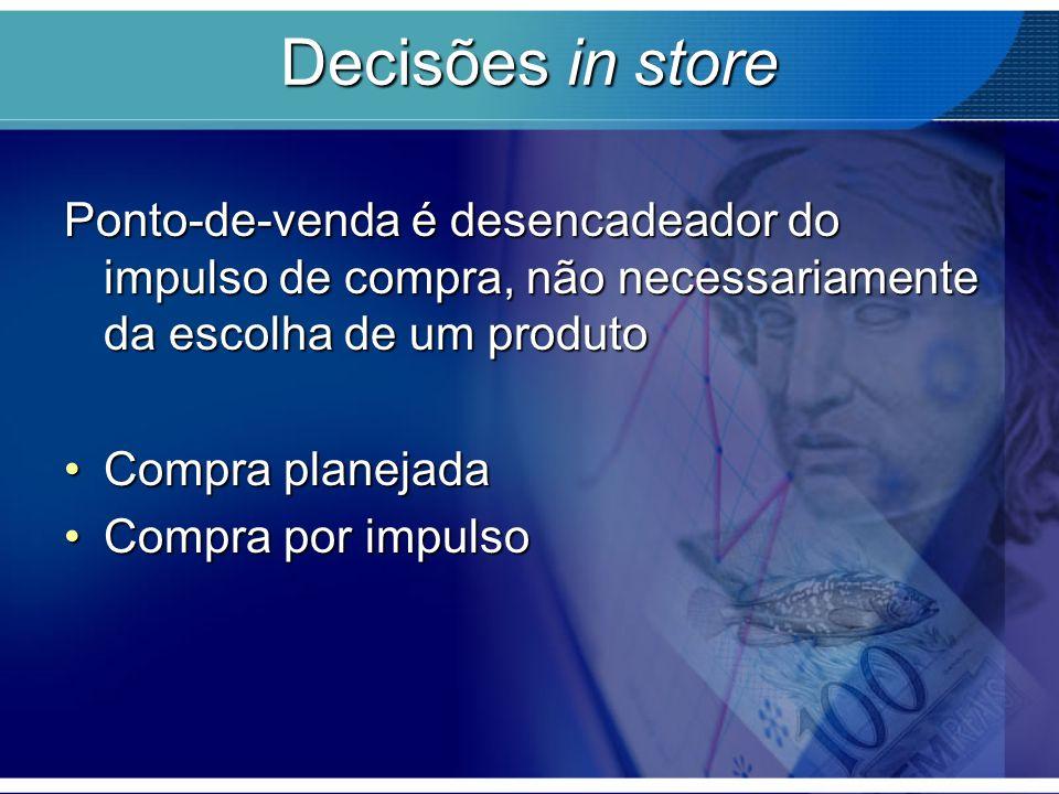 Decisões in store Ponto-de-venda é desencadeador do impulso de compra, não necessariamente da escolha de um produto.
