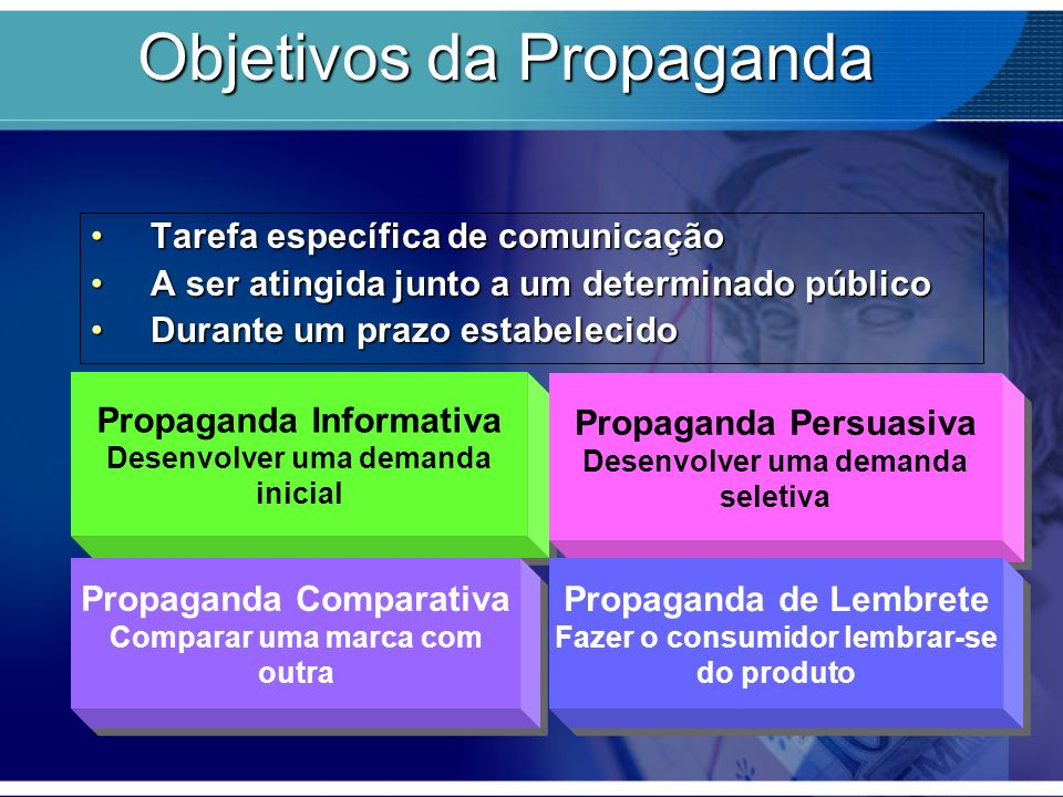 Objetivos da Propaganda